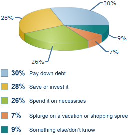 image by bankrate.com